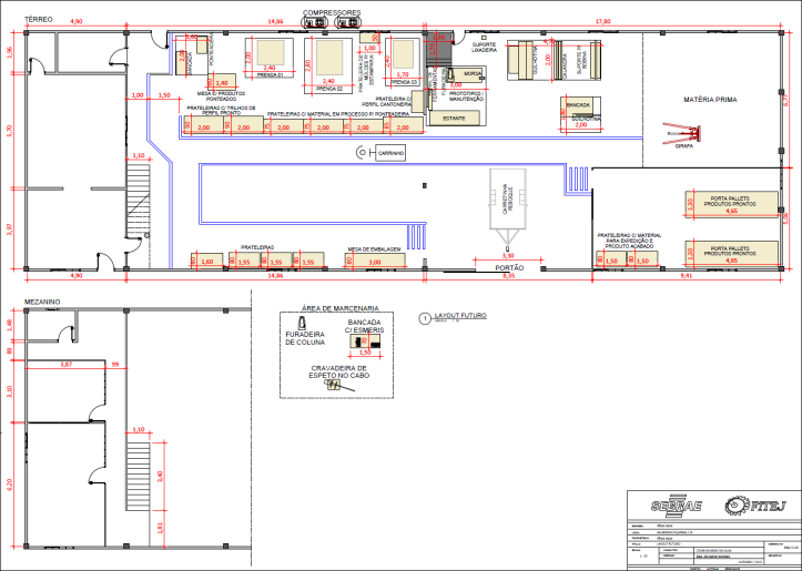 layout futuro